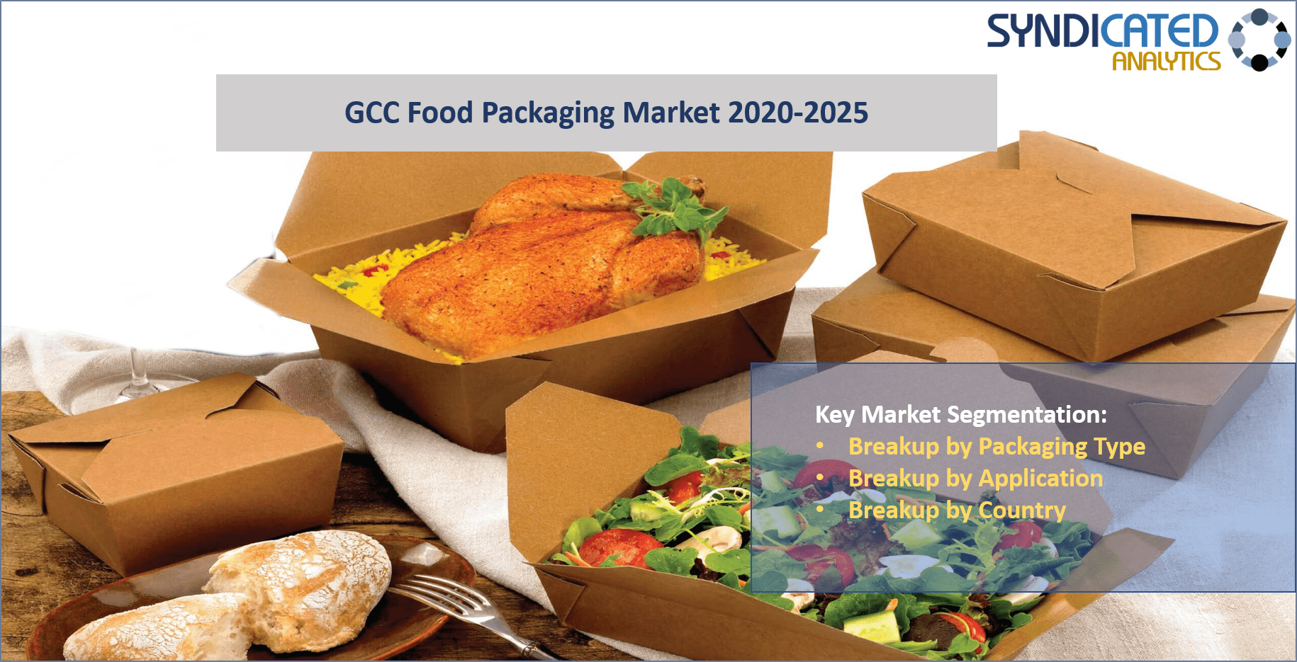GCC Food Packaging Market Report 2020-2025